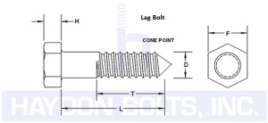 Lag Bolt Dimension Drawing - Haydon Bolts Inc