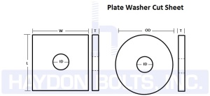 Plate Washers can be round or square plate washers are used in a variation of applications but are most commonly used with a straight rod anchor bolt ...  sc 1 st  Haydon Bolts & Plate Washers - Haydon BoltsHaydon Bolts