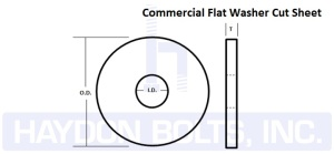 Commercial Flat Washers