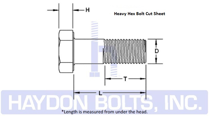 A325 A490 Heavy Hex Bolts Structural Hex Bolts