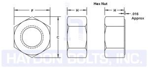 Hex Nut - Haydon Bolts Inc