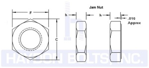 Jam Nut Dimension Drawing - Haydon Bolts Inc