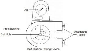 Skidmore Wilhelm Bolt Tension Test A325 A490 F1852 F2280 F3125 Bolts Bolt Structural