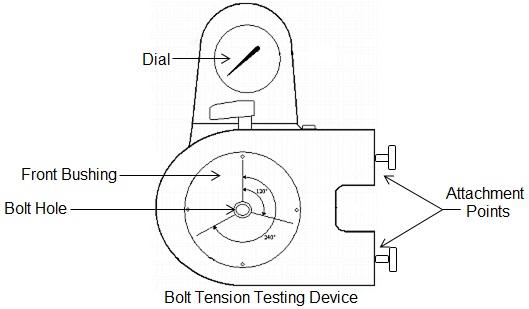 Rotational Capacity Test - Haydon BoltsHaydon Bolts